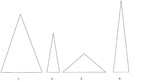 Triangles to demonstrate scale